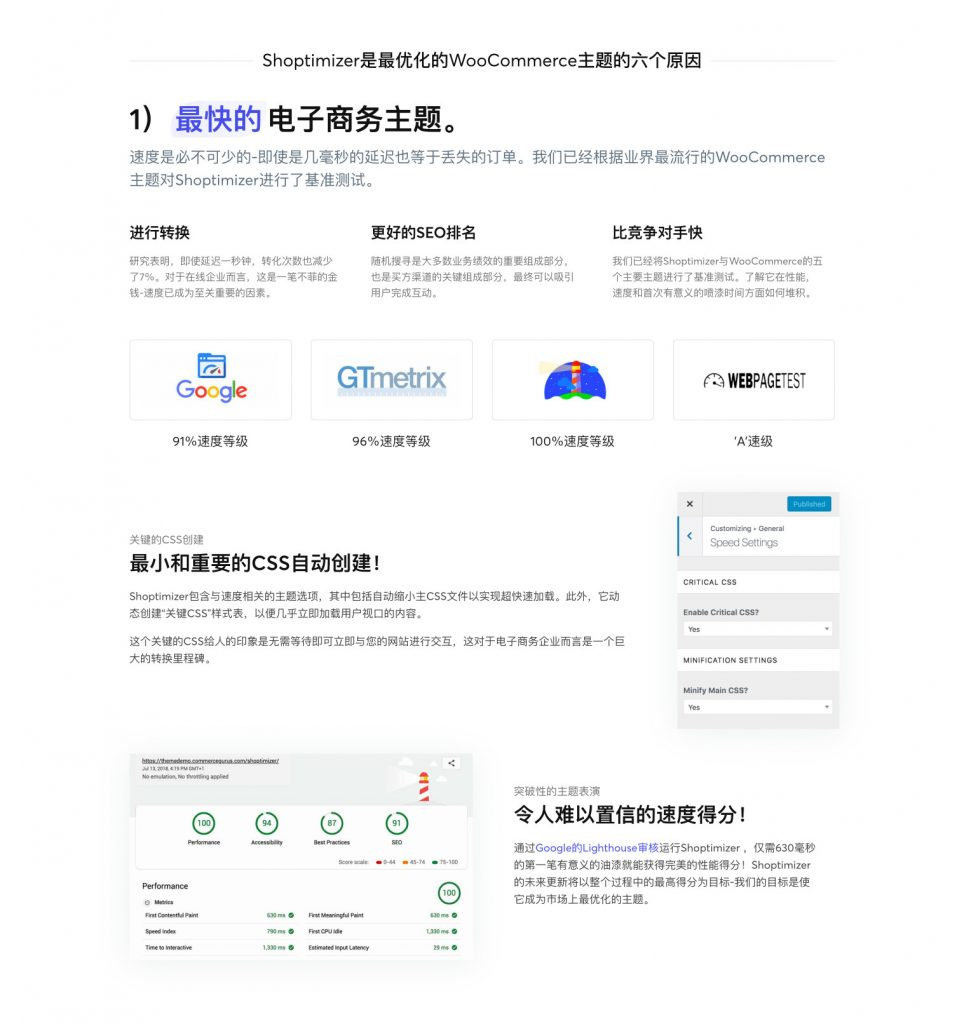 Shoptimizer WordPress上最快的WooCommerce电商平台主题